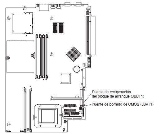 Manual Servidor xSeries 326, type 8848, en castellano